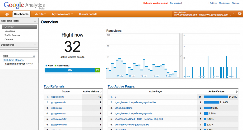 google analytics aracı