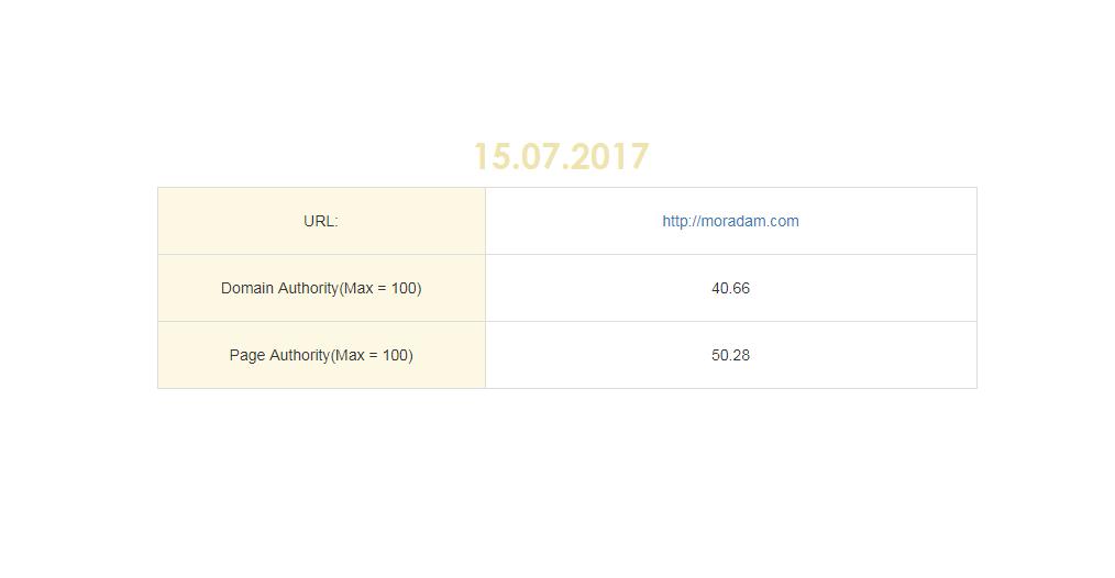 Domain Authority (Domain Otortesi) Nasıl Yükseltilir?