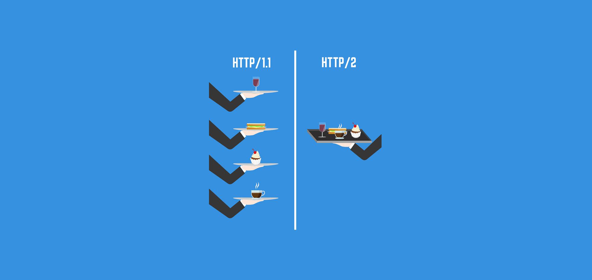HTTP/2 ve SEO'ya Faydaları