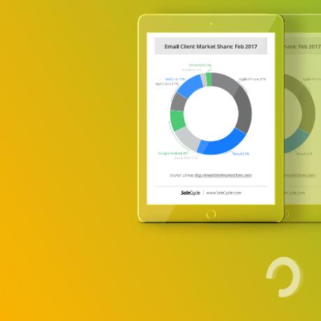 Sıklıkla Kontrol Etmeniz Gereken Temel E-Pazarlama İstatistikleri