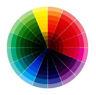 Web Sitesi Renk Seçimi Nasıl Yapılmalıdır?