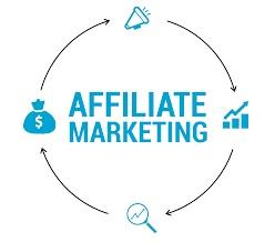 Affiliate Marketing Hakkında Bilmeniz Gerekenler?