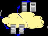 SMTP Nedir? SMTP Ne İşe Yarar?