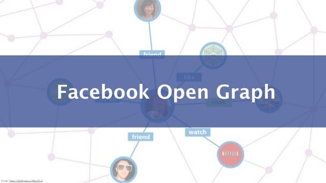 Open Graph Nedir?